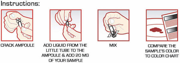 heroin test kit directions