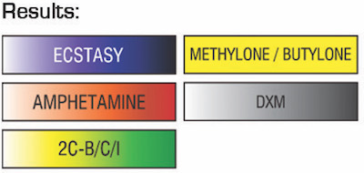 MDMA test kit results